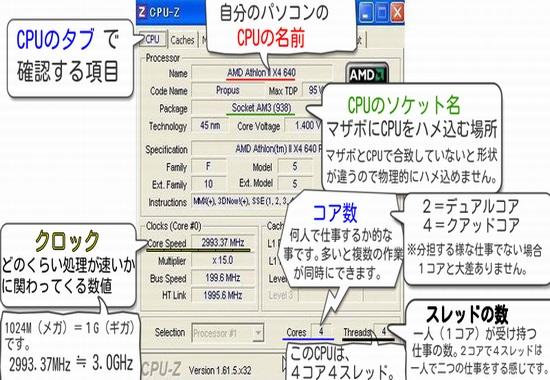 CPU-ZのCPUタブ