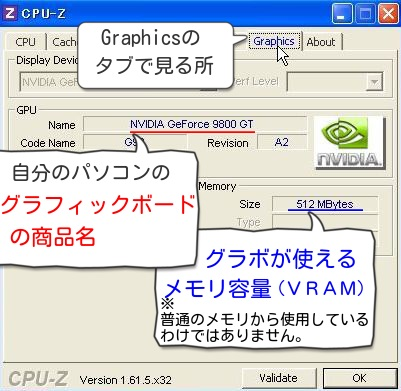 CPU-ZのGraphicsタブ