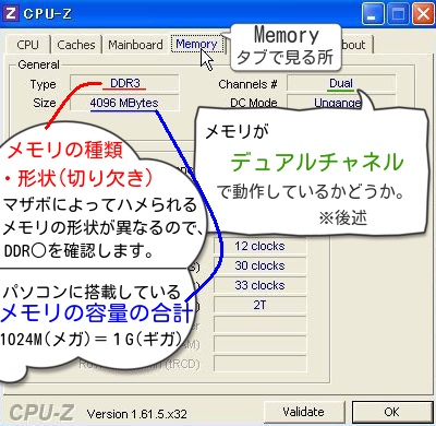 CPU-ZのMemoryタブ